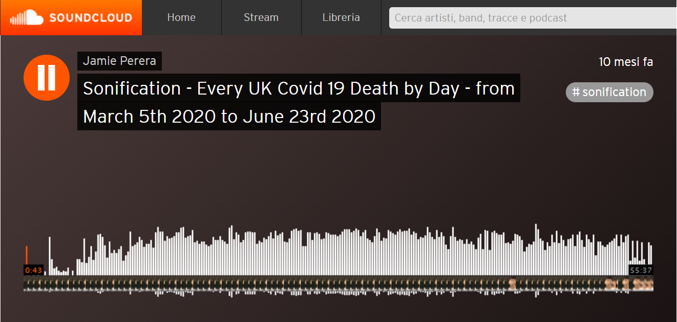 https://soundcloud.com/jamieperera/sonification-every-uk-covid-19-death-by-day